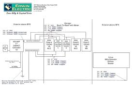 durham ct wiring diagram wiring diagram ct cabinet wiring diagram wiring diagram