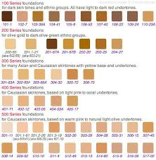 Fake Tan Colour Chart Cinema Secrets Ultimate Foundation Palette Review Cinema