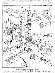 Funky tecumseh wiring diagram ensign everything you need to know