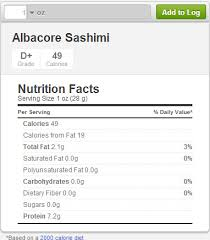 Know The Calories In Sushi Other Nutritional Facts Before