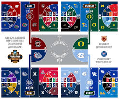 Ncaa Tournament Bracket Scores 2017 Ncaa Tournament Logo Court Bracket Final Four Chris