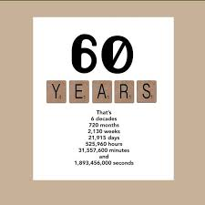 Quotes 60th birthday 100th Birthday Party Quotes Glorify 100 Decades Of Life with Splendid 60