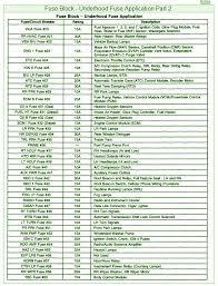 2002 gmc sierra ip underhood fuse box map 1994 gmc sierra fuse diagram 1994 wiring diagrams