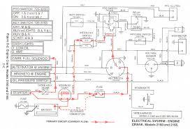 cub cadet wiring manual car wiring diagram download cancross co Cub Cadet Ignition Wiring Diagram wiring diagram for cub cadet lt1045 the wiring diagram cub cadet wiring manual cub cadet wiring diagrams wiring diagram, wiring diagram cub cadet 2182 ignition switch wiring diagram