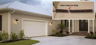 Tenino Garage Door Repairs