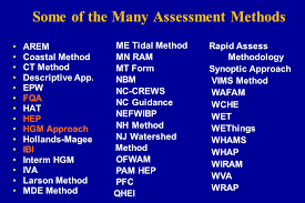 Selecting an Ecological Assessment Method Ch 6 Module 3 HO #s ppt download