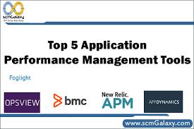 Application Performance Management Top 5 Application Performance Management Tools Devops