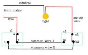 way wiring diagram for a light switch images found on easy do wiring 2 way light switch circuit wiring diagram