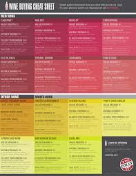 15 Studious Red Wine Tannin Chart