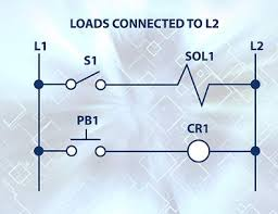 facility electrical control circuits wiki odesie by tech transfer to l2 to complete the circuit from l1 through the control and switching devices limit switches pushbuttons and relay contacts see figure 9