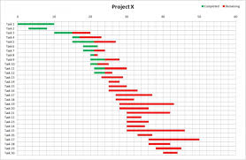Free Hourly Gantt Chart Excel Spreadsheet Collections