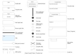 Design Elements Uml State Machine Diagrams Design