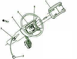 chevrolet astro van wiring diagram images how to remove a door panel on 1996 gmc pickup ehow autos post