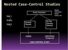 case control study 59
