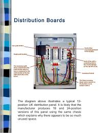 distribution boards and protection devices ppt 4 distribution boards the diagram