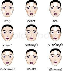best make up for diffe types of woman s face vector set of diffe forms of female face how to put on perfect make up