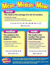 What Is A Median In Mathematics Hb Me Com