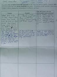 englishatnayland thgaenglish whale rider features essay plan 1 jpg