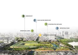 Ecological City Design Chulalongkorn University Centenary Park Green