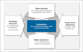 data governance target operating model bankinghub figure 2 five forces in the banking sector