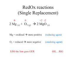 redox reactions single replacement