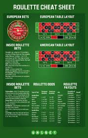 Roulette Next Number Calculator Head First Statistics By