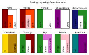 Japanese Color Symbolism Chart Japanese Colour Names Seasonal Combinations