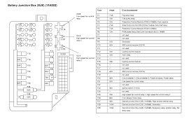 Fuse Wire Chart S500 Fuse Box Wiring Diagram Schematics