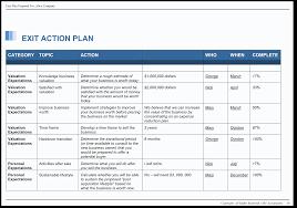 maus essay divisional business plan dr c s ap lit block  divisional business plan maus valuemax exit planning software maus maus software valuemax software action plan