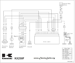 motorcycle manuals kawasaki kx250 kx 250 electrical wiring harness diagram schematic 2003 to 2007
