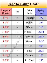 Garage Door Extension Springs Color Code Perfect Imagine