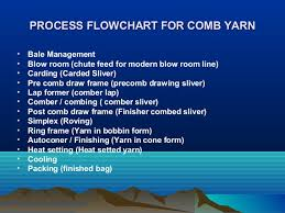 Flow Chart Of Combed Yarn Ring Spun Yarn