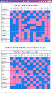 17 Exact Calendar Gender Predictor 2019