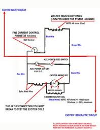 kohler engine electrical diagram craftsman 917 270930 wiring this guide discusses the exciter generator and exciter control circuit in great detail for basic troubleshooting