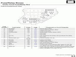 fuse box repair guides fuse relay boxes 2007 honda civic 2006
