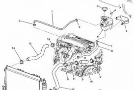2005 ford 5 4l engine diagram pcv wiring diagram for car engine nissan 2 5 engine diagram furthermore 2000 dodge neon 2 0 engine change in addition 4