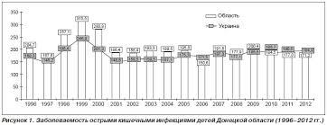 Реферат На Тему Профилактика Острой Кишечной Инфекции