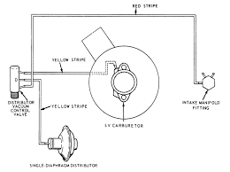 1969 engine vacuum diagrams 250 imco and ac