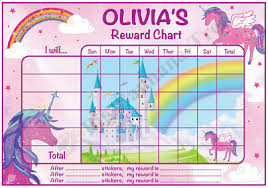 Unicorn Rainbow Potty Toilet Training Reward Chart Any Name