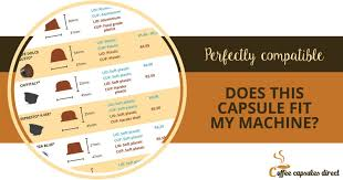 Printable Nespresso Coffee Chart A Complete Guide To Compatible Coffee Capsules And Which