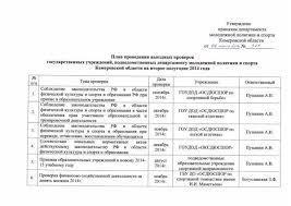 Департамент молодёжной политики и спорта Кемеровской области  Плана проведения проверок государственных учреждений подведомственных департаменту молодежной политики и спорта Кемеровскойобласти на ii полугодие 2014