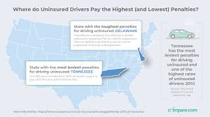If you drive without insurance and you get pulled over, there's a penalty. The Price Of Driving Uninsured Drivers Pay 44 More On Car Insurance