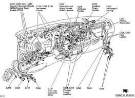 ford f wiring diagram wiring diagrams 1999 ford f 150 4 6 oil image about wiring