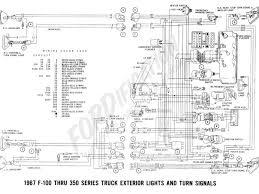 wiring of 1998 ezgo electric golf cart wiring diagram wiring Electric Golf Cart Wiring Diagrams wiring of 1998 ezgo electric golf cart wiring diagram, wiring of 1967 ford f100 wiring electric golf cart wiring diagram