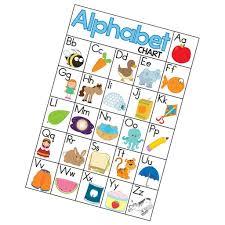 Preschool Wall Charts Vegetable 17x24 Inch Educational Wall Charts School