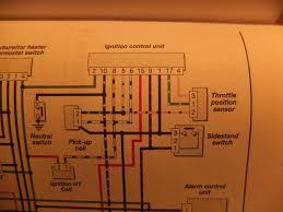 thruxton 900 wiring diagram thruxton image wiring 2014 thruxton wiring diagram 2014 auto wiring diagram schematic on thruxton 900 wiring diagram