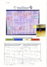 Assessment Example Example Assessment Tasks - PYP PE with Andy