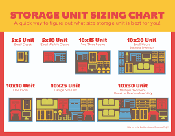 How Do You Know Which Storage Unit You Need All Time Self
