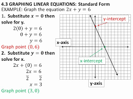 standard form of linear equations examples best of graphing linear equations using intercepts the best worksheets