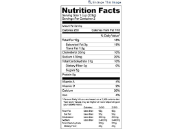 Jack In The Box Cheesecake Nutrition Facts